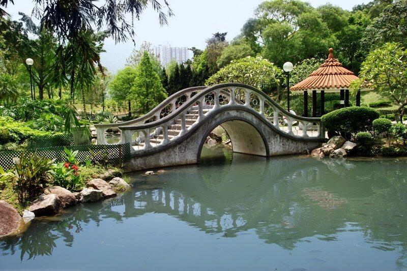 China reisgids